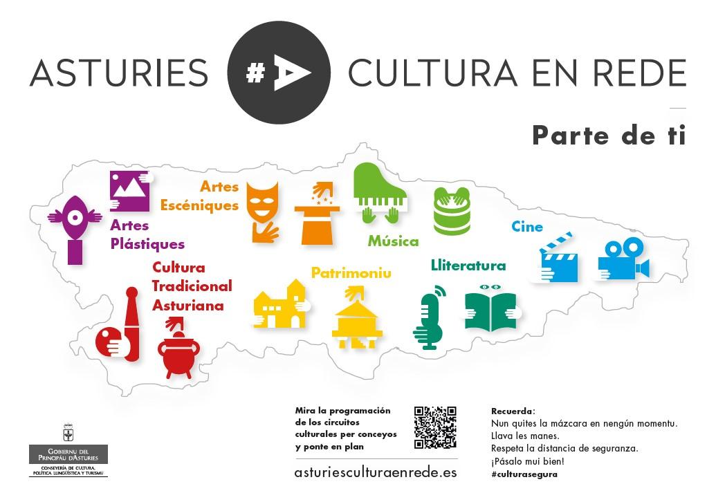 Asturies, cultura en Rede